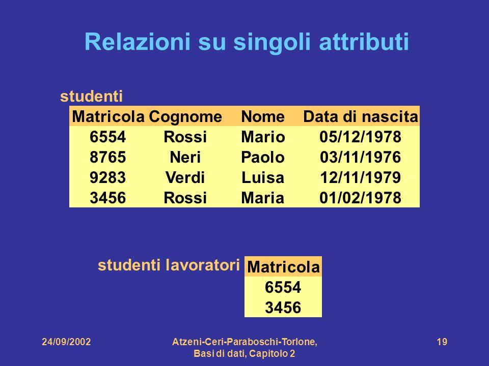 24/09/2002Atzeni-Ceri-Paraboschi-Torlone, Basi di dati, Capitolo 2 19 Relazioni su singoli attributi MatricolaCognomeNomeData di nascita 6554RossiMari