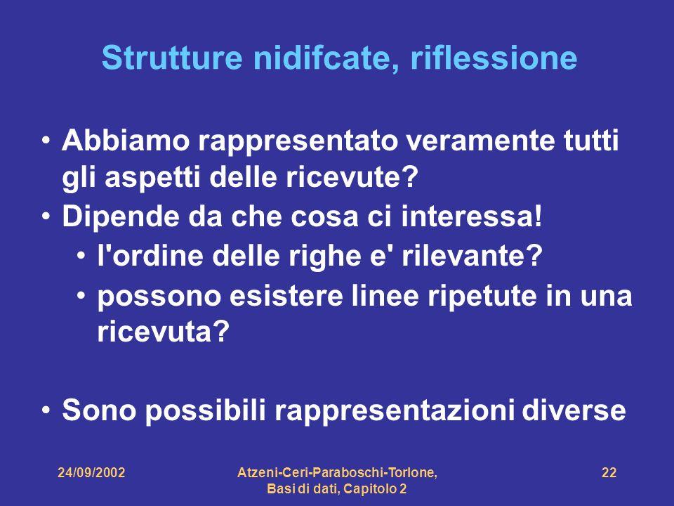 24/09/2002Atzeni-Ceri-Paraboschi-Torlone, Basi di dati, Capitolo 2 22 Strutture nidifcate, riflessione Abbiamo rappresentato veramente tutti gli aspet