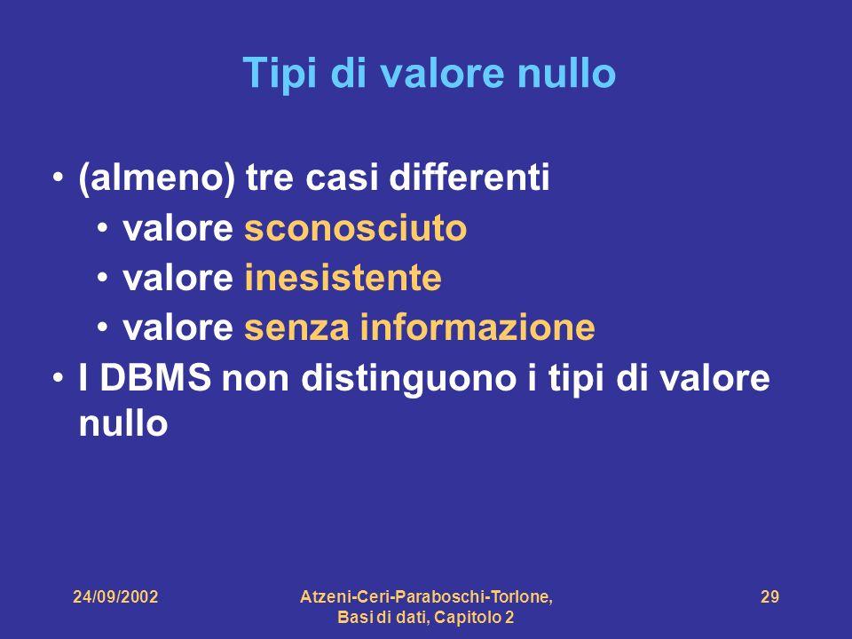 24/09/2002Atzeni-Ceri-Paraboschi-Torlone, Basi di dati, Capitolo 2 29 Tipi di valore nullo (almeno) tre casi differenti valore sconosciuto valore ines