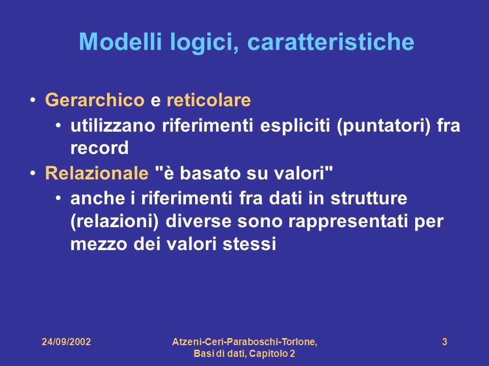 24/09/2002Atzeni-Ceri-Paraboschi-Torlone, Basi di dati, Capitolo 2 3 Modelli logici, caratteristiche Gerarchico e reticolare utilizzano riferimenti es