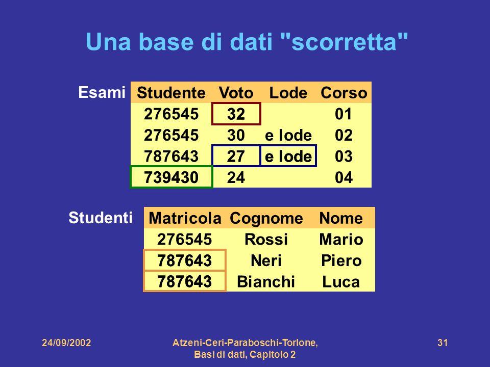 24/09/2002Atzeni-Ceri-Paraboschi-Torlone, Basi di dati, Capitolo 2 31 Una base di dati