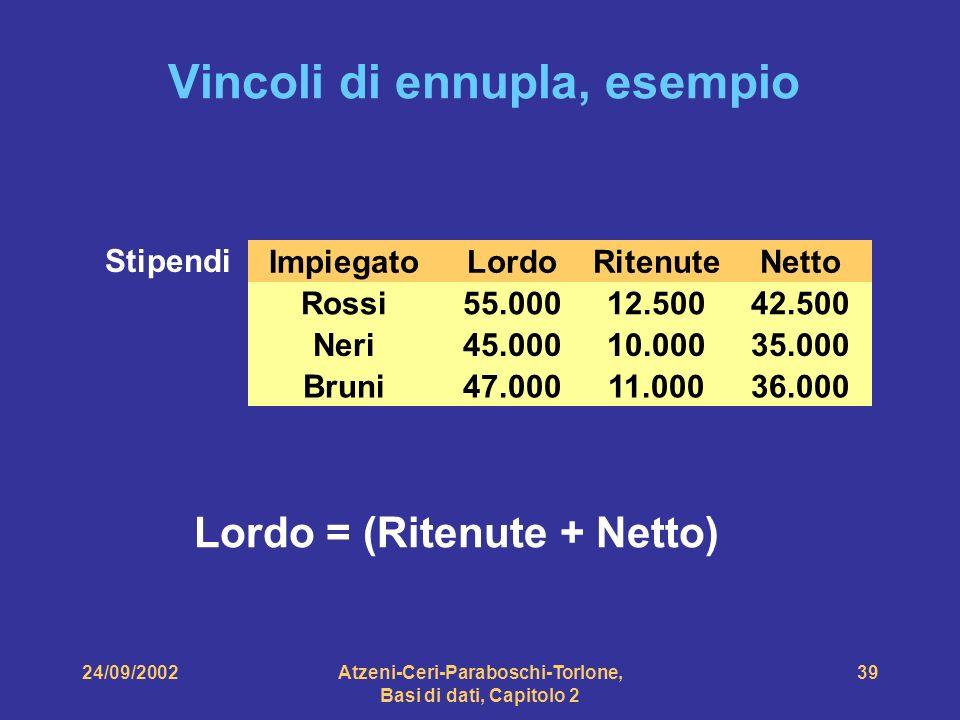 24/09/2002Atzeni-Ceri-Paraboschi-Torlone, Basi di dati, Capitolo 2 39 Vincoli di ennupla, esempio Impiegato Rossi Neri Bruni Stipendi Lordo 55.000 45.