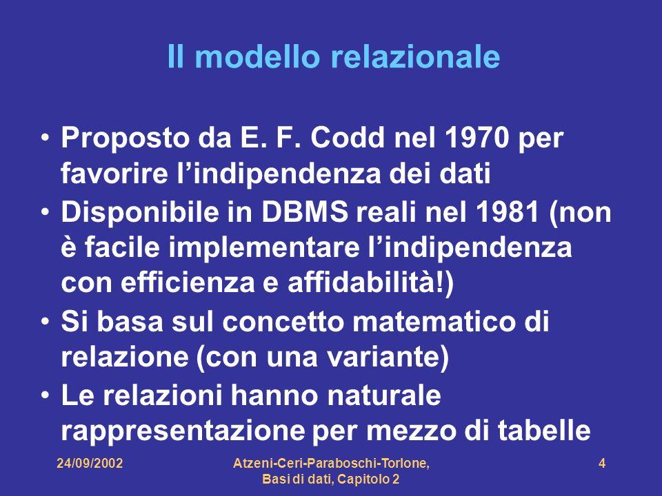 24/09/2002Atzeni-Ceri-Paraboschi-Torlone, Basi di dati, Capitolo 2 4 Il modello relazionale Proposto da E. F. Codd nel 1970 per favorire lindipendenza