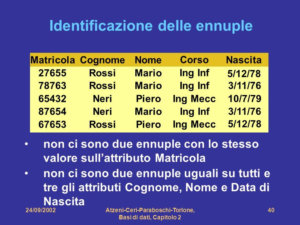 24/09/2002Atzeni-Ceri-Paraboschi-Torlone, Basi di dati, Capitolo 2 40 Identificazione delle ennuple non ci sono due ennuple con lo stesso valore sulla