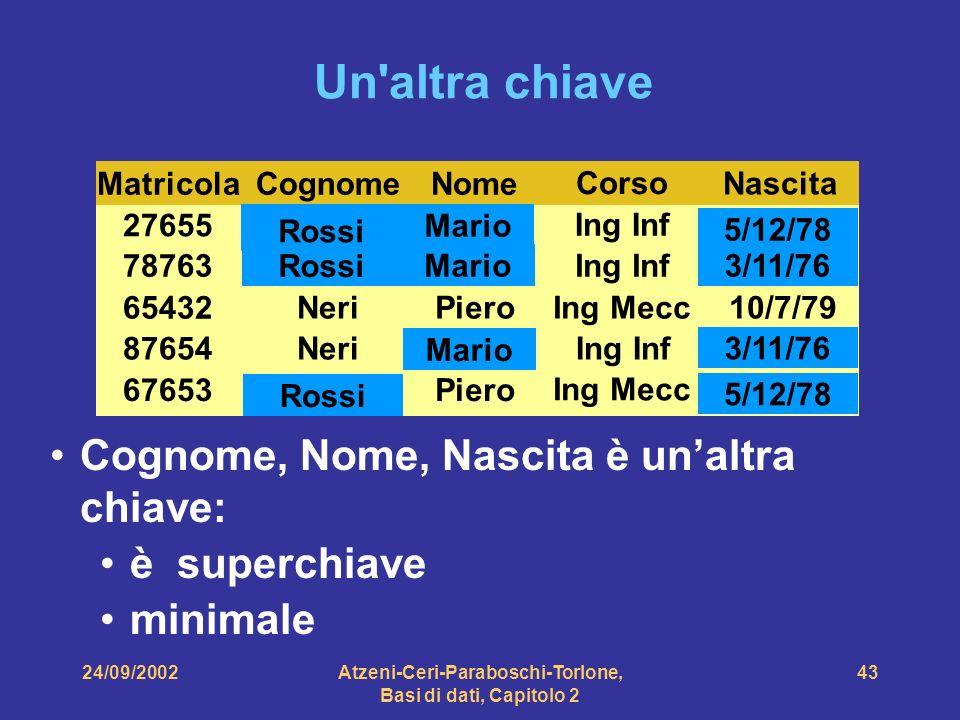 24/09/2002Atzeni-Ceri-Paraboschi-Torlone, Basi di dati, Capitolo 2 43 Cognome, Nome, Nascita è unaltra chiave: è superchiave minimale Matricola 27655