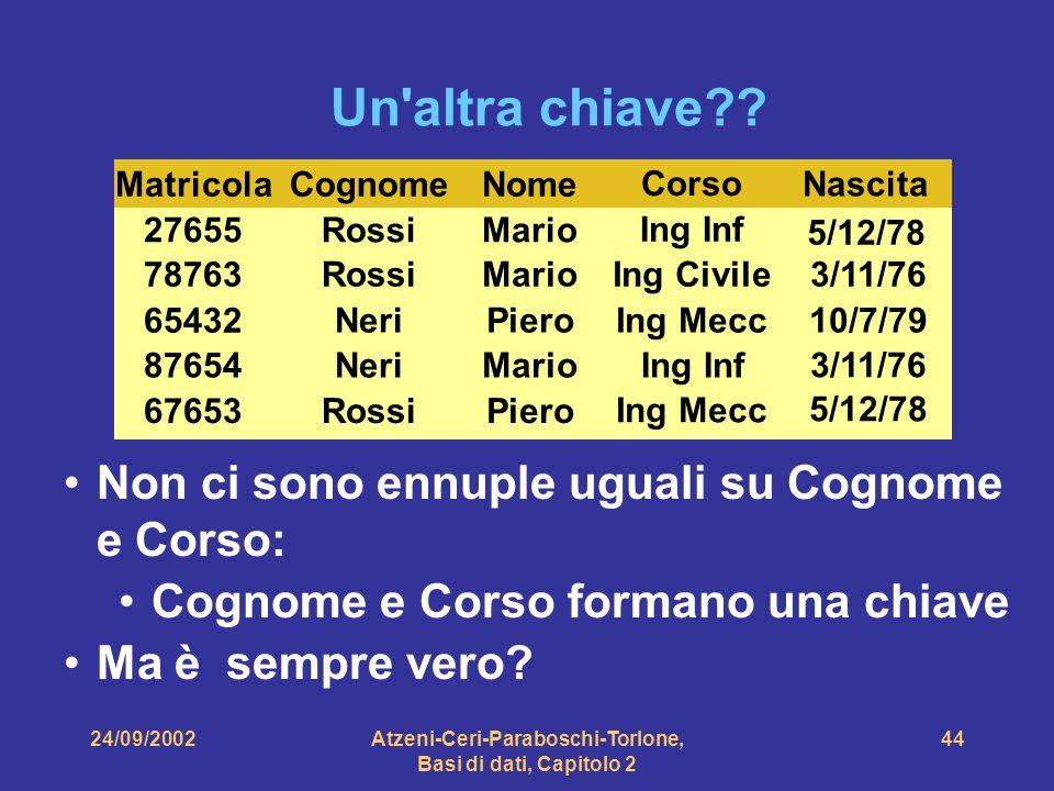 24/09/2002Atzeni-Ceri-Paraboschi-Torlone, Basi di dati, Capitolo 2 44 Non ci sono ennuple uguali su Cognome e Corso: Cognome e Corso formano una chiav