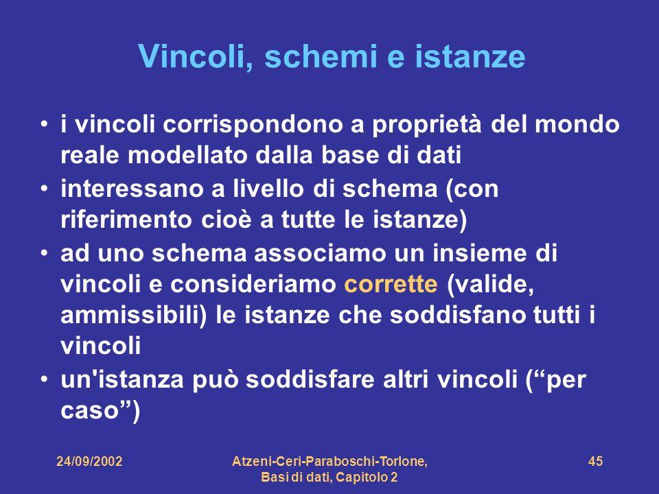 24/09/2002Atzeni-Ceri-Paraboschi-Torlone, Basi di dati, Capitolo 2 45 Vincoli, schemi e istanze i vincoli corrispondono a proprietà del mondo reale mo