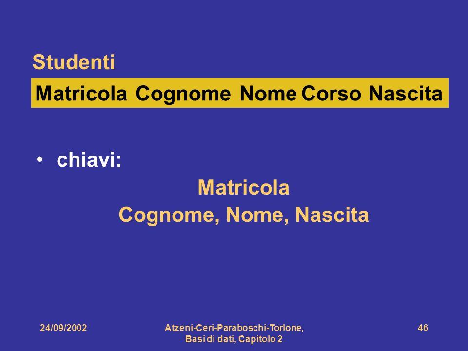 24/09/2002Atzeni-Ceri-Paraboschi-Torlone, Basi di dati, Capitolo 2 46 chiavi: Matricola Cognome, Nome, Nascita MatricolaNomeCognomeCorsoNascita Studen
