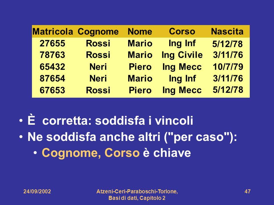 24/09/2002Atzeni-Ceri-Paraboschi-Torlone, Basi di dati, Capitolo 2 47 È corretta: soddisfa i vincoli Ne soddisfa anche altri (