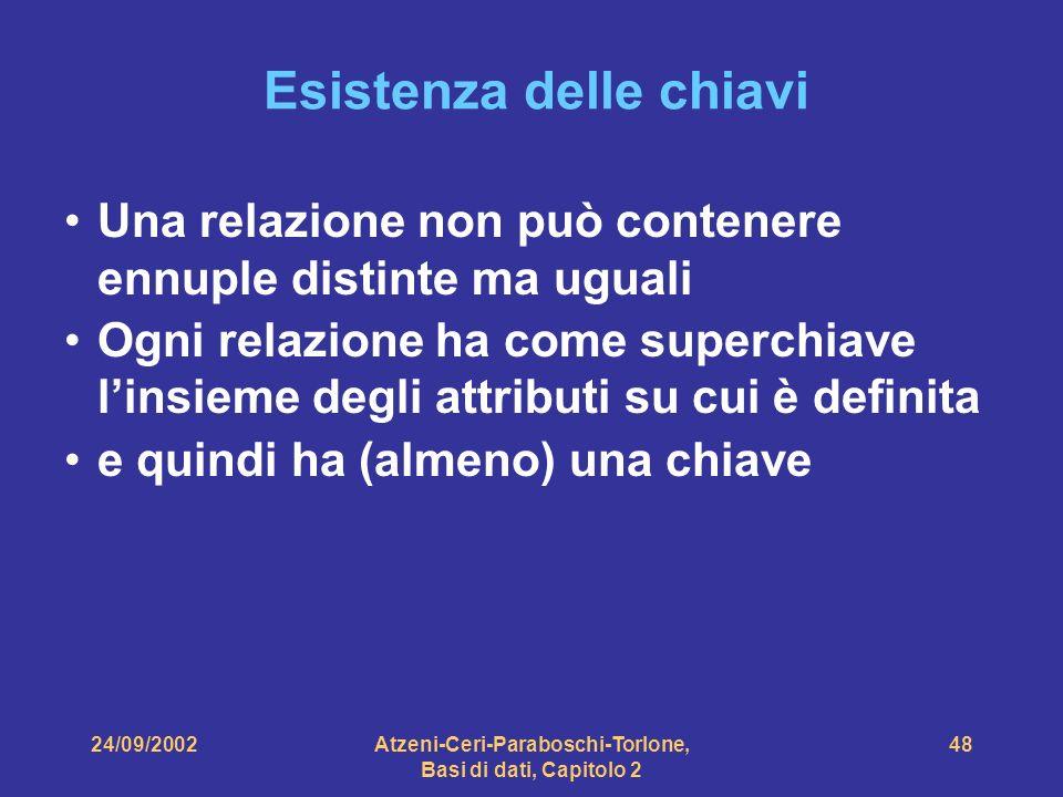 24/09/2002Atzeni-Ceri-Paraboschi-Torlone, Basi di dati, Capitolo 2 48 Esistenza delle chiavi Una relazione non può contenere ennuple distinte ma ugual