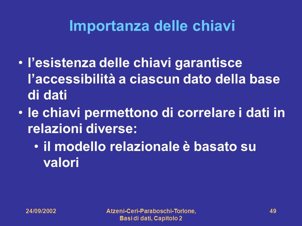 24/09/2002Atzeni-Ceri-Paraboschi-Torlone, Basi di dati, Capitolo 2 49 Importanza delle chiavi lesistenza delle chiavi garantisce laccessibilità a cias
