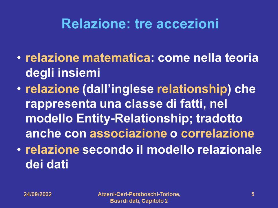 24/09/2002Atzeni-Ceri-Paraboschi-Torlone, Basi di dati, Capitolo 2 5 Relazione: tre accezioni relazione matematica: come nella teoria degli insiemi re