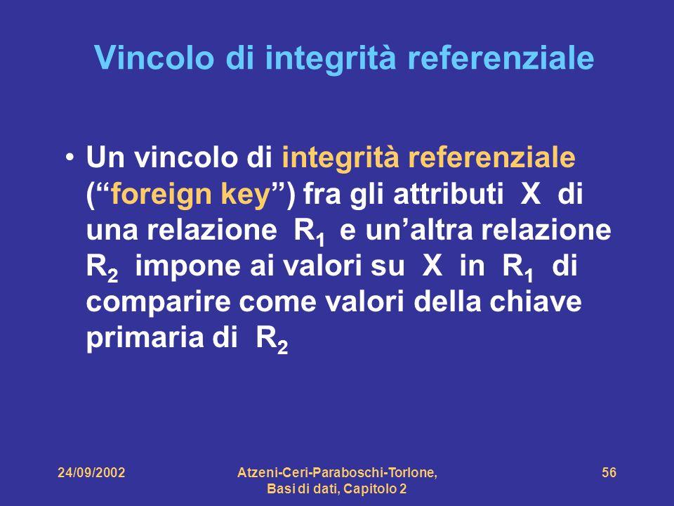 24/09/2002Atzeni-Ceri-Paraboschi-Torlone, Basi di dati, Capitolo 2 56 Un vincolo di integrità referenziale (foreign key) fra gli attributi X di una re