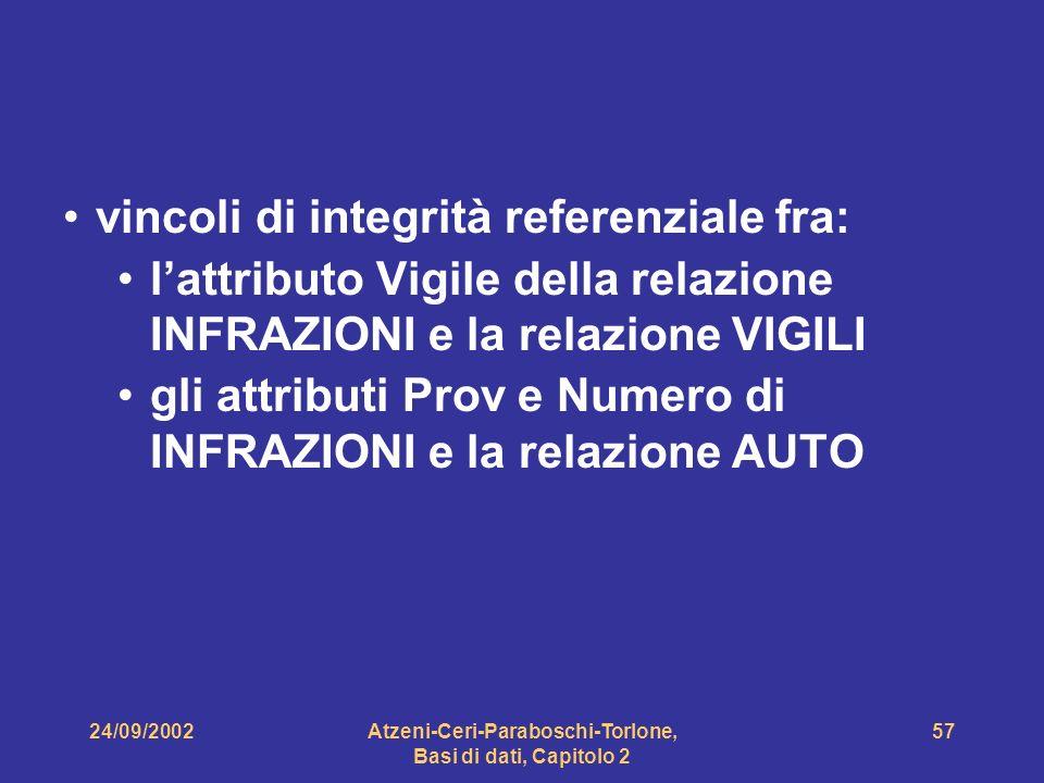 24/09/2002Atzeni-Ceri-Paraboschi-Torlone, Basi di dati, Capitolo 2 57 vincoli di integrità referenziale fra: lattributo Vigile della relazione INFRAZI