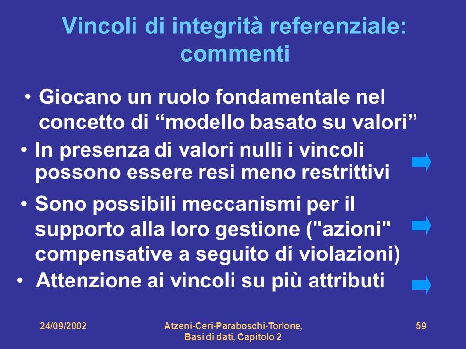 24/09/2002Atzeni-Ceri-Paraboschi-Torlone, Basi di dati, Capitolo 2 59 Vincoli di integrità referenziale: commenti Giocano un ruolo fondamentale nel co
