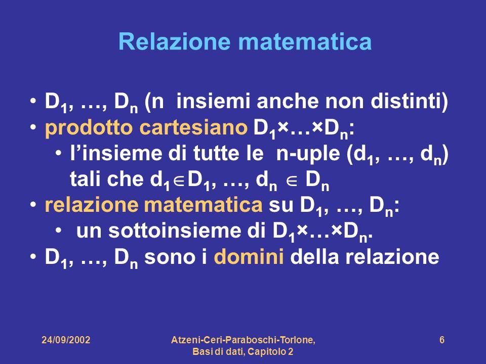 24/09/2002Atzeni-Ceri-Paraboschi-Torlone, Basi di dati, Capitolo 2 6 Relazione matematica D 1, …, D n (n insiemi anche non distinti) prodotto cartesia