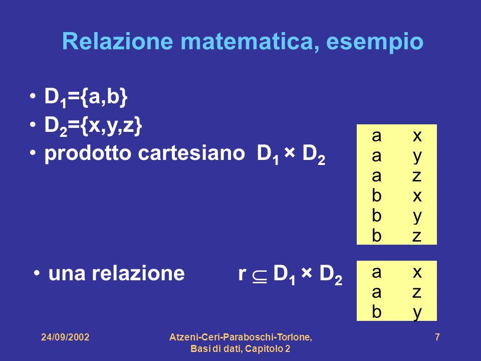 24/09/2002Atzeni-Ceri-Paraboschi-Torlone, Basi di dati, Capitolo 2 7 Relazione matematica, esempio una relazione r D 1 × D 2 a a a b b b x y z x y z a
