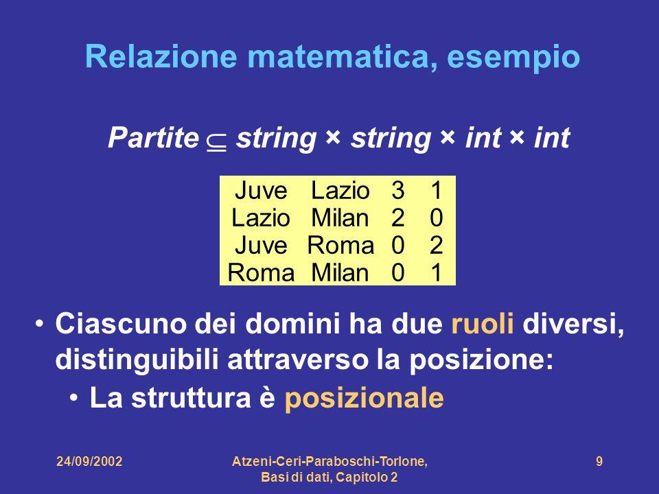 24/09/2002Atzeni-Ceri-Paraboschi-Torlone, Basi di dati, Capitolo 2 9 Relazione matematica, esempio Ciascuno dei domini ha due ruoli diversi, distingui