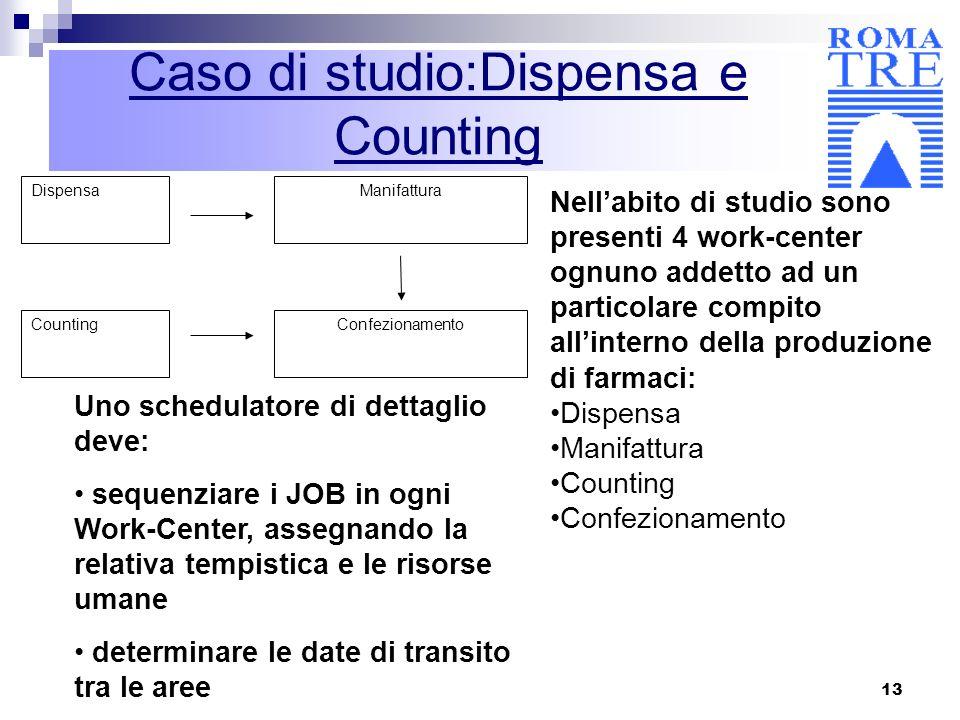 13 Caso di studio:Dispensa e Counting Counting ManifatturaDispensa Confezionamento Uno schedulatore di dettaglio deve: sequenziare i JOB in ogni Work-