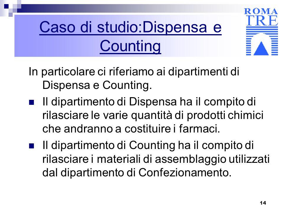 14 Caso di studio:Dispensa e Counting In particolare ci riferiamo ai dipartimenti di Dispensa e Counting. Il dipartimento di Dispensa ha il compito di