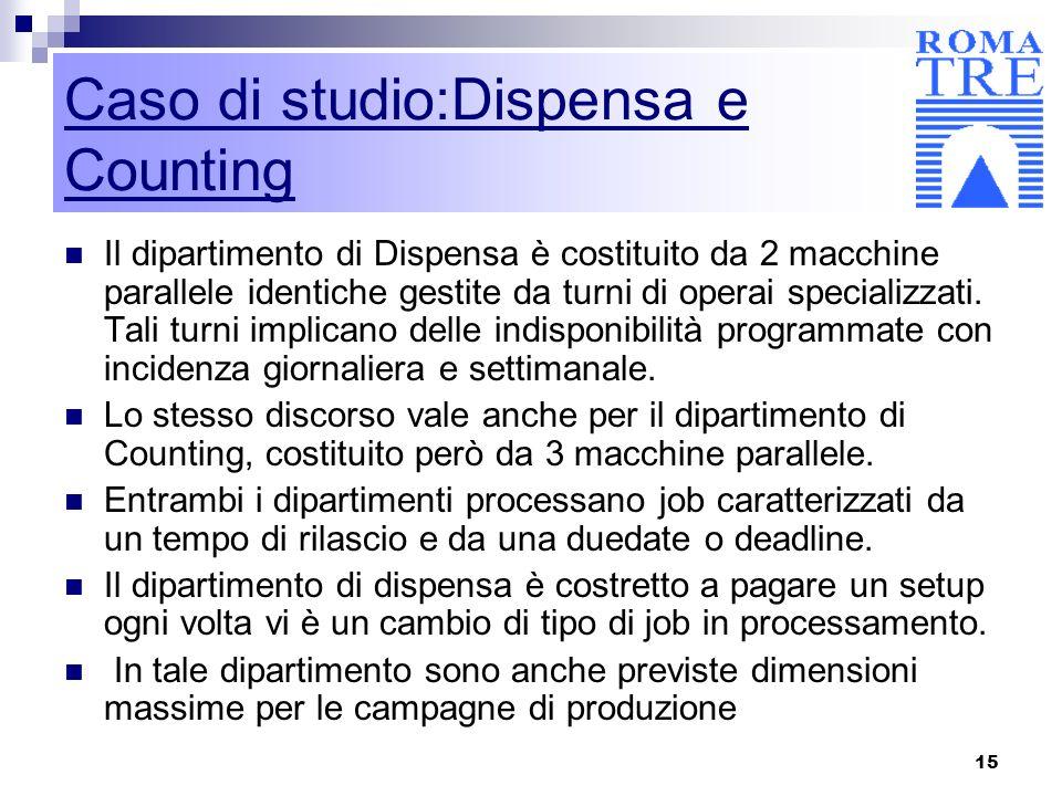 15 Caso di studio:Dispensa e Counting Il dipartimento di Dispensa è costituito da 2 macchine parallele identiche gestite da turni di operai specializz