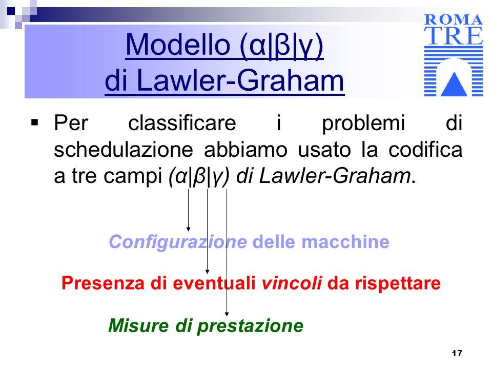 17 Modello (α|β|γ) di Lawler-Graham Per classificare i problemi di schedulazione abbiamo usato la codifica a tre campi (α|β|γ) di Lawler-Graham. Confi
