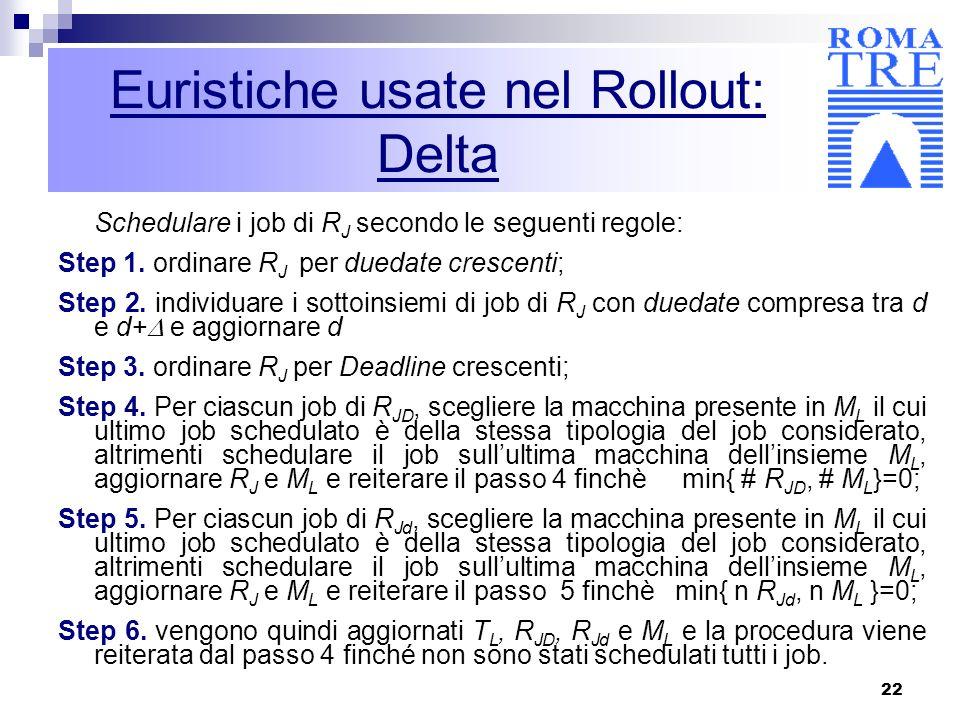 22 Euristiche usate nel Rollout: Delta Schedulare i job di R J secondo le seguenti regole: Step 1. ordinare R J per duedate crescenti; Step 2. individ