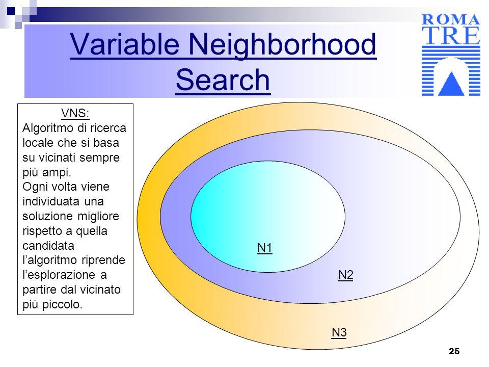 25 Variable Neighborhood Search N3 N2 N1 VNS: Algoritmo di ricerca locale che si basa su vicinati sempre più ampi. Ogni volta viene individuata una so