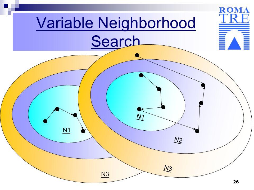 26 Variable Neighborhood Search N3 N2 N1 N3 N2 N1