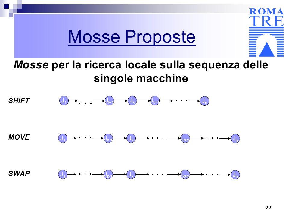 27 Mosse Proposte J1J1 J k-1 JkJk J k+1 JnJn J1J1 J k-1 JkJk J k+m JnJn SHIFT MOVE Mosse per la ricerca locale sulla sequenza delle singole macchine S