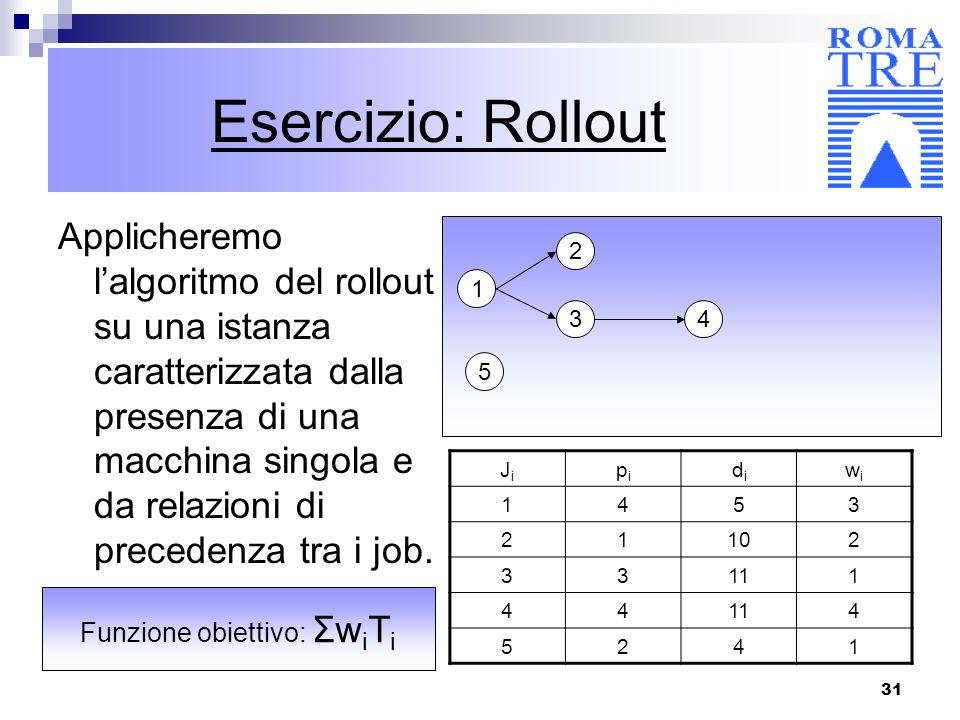 31 Esercizio: Rollout Applicheremo lalgoritmo del rollout su una istanza caratterizzata dalla presenza di una macchina singola e da relazioni di prece
