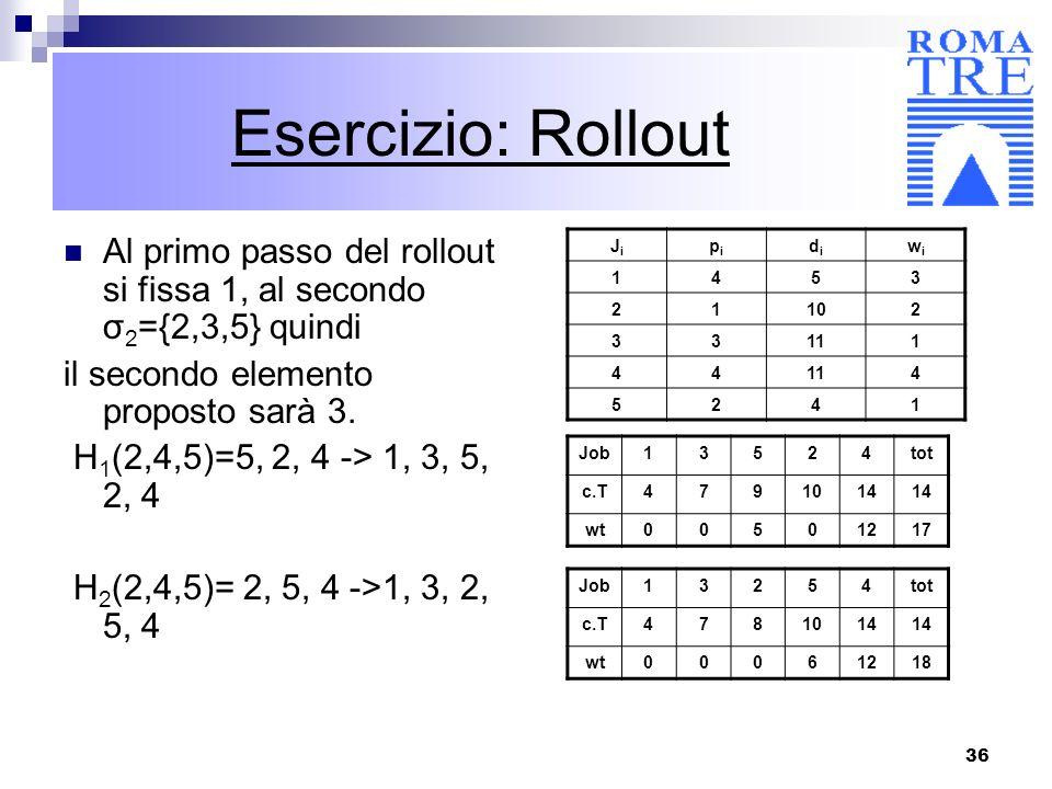 36 Esercizio: Rollout Al primo passo del rollout si fissa 1, al secondo σ 2 ={2,3,5} quindi il secondo elemento proposto sarà 3. H 1 (2,4,5)=5, 2, 4 -