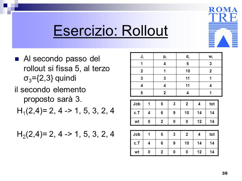 39 Esercizio: Rollout Al secondo passo del rollout si fissa 5, al terzo σ 3 ={2,3} quindi il secondo elemento proposto sarà 3. H 1 (2,4)= 2, 4 -> 1, 5