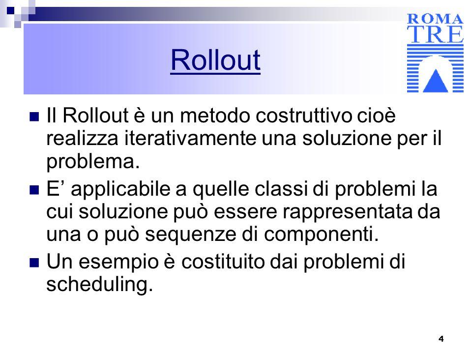 5 Lidea base della metaeuristica di ROLLOUT è quella di utilizzare q euristiche costruttive (H 1, H 2, H 3,…., H q ), q1, per potenziarne leffetto nella costruzione di una buona soluzione.
