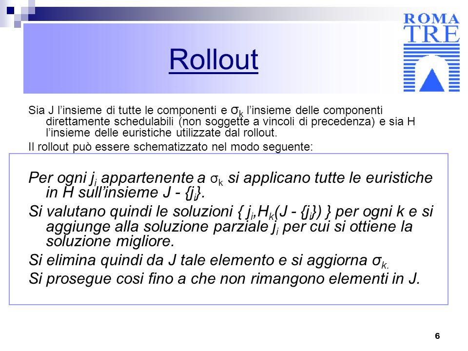 37 Esercizio: Rollout Al primo passo del rollout si fissa 1, al secondo σ 2 ={2,3,5} quindi il terzo elemento proposto sarà 5.