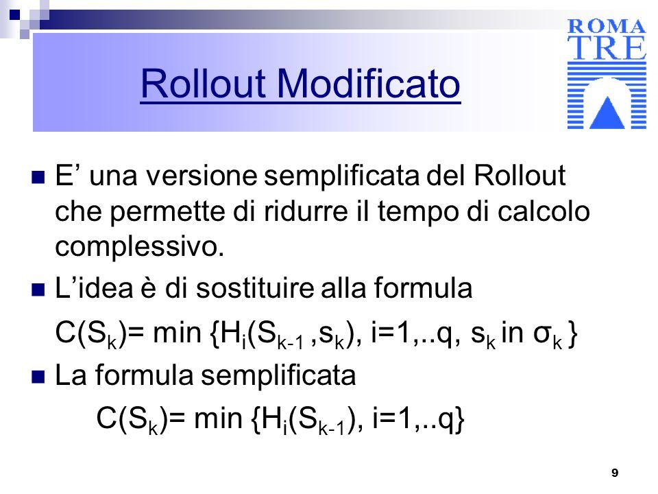 10 Rollout Modificato S 0 = Ø While(J tot != Ø) { for(k=0;k<num_eur;k++) { sol(k) = { H k (J tot )} } k = arg min {sol(k)} S p = (S p-1, {H(k) 0 }),p++ J tot =J tot \{j i } } Primo elemento della soluzione Trovata dalla k-esima euristica