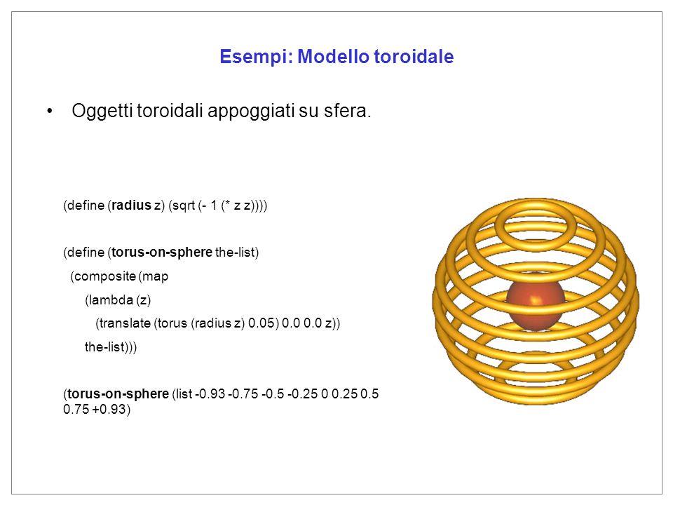 Esempi: Modello toroidale Oggetti toroidali appoggiati su sfera.