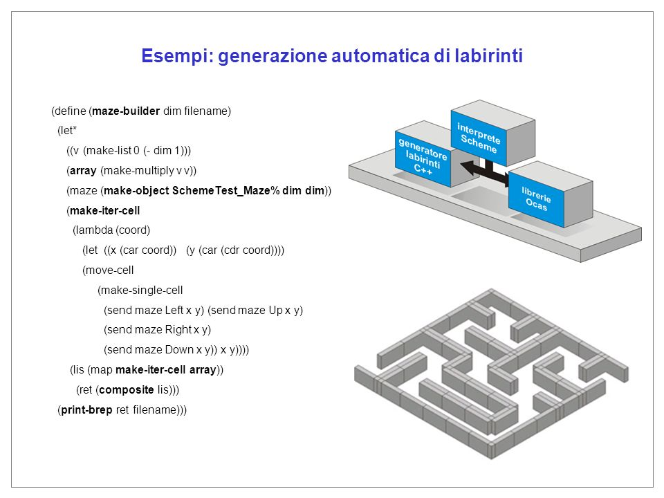 Esempi: generazione automatica di labirinti (define (maze-builder dim filename) (let* ((v (make-list 0 (- dim 1))) (array (make-multiply v v)) (maze (make-object SchemeTest_Maze% dim dim)) (make-iter-cell (lambda (coord) (let ((x (car coord)) (y (car (cdr coord)))) (move-cell (make-single-cell (send maze Left x y) (send maze Up x y) (send maze Right x y) (send maze Down x y)) x y)))) (lis (map make-iter-cell array)) (ret (composite lis))) (print-brep ret filename)))