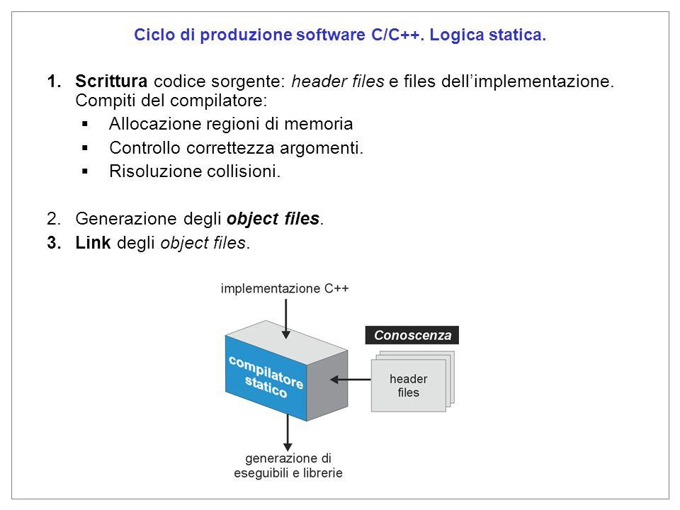 Ciclo di produzione software C/C++. Logica statica.