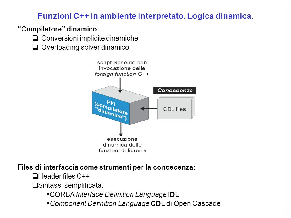 Funzioni C++ in ambiente interpretato. Logica dinamica.
