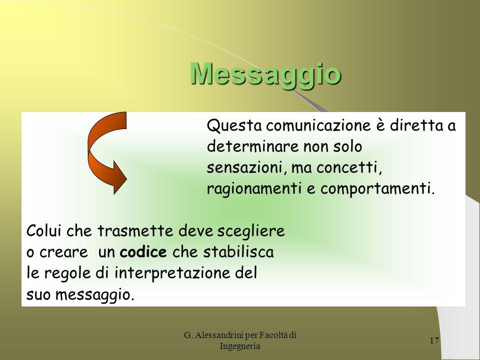 G. Alessandrini per Facoltà di Ingegneria 16 Fonte di Trasmissione Le interferenze che il messaggio può incontrare durante il tragitto.