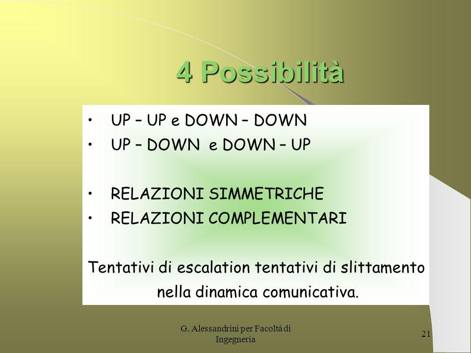 G. Alessandrini per Facoltà di Ingegneria 20 Relazioni Simmetriche e Complementari Chi è DOWN Chi è DOWN Risponde su domanda Chiede per capire Chiede