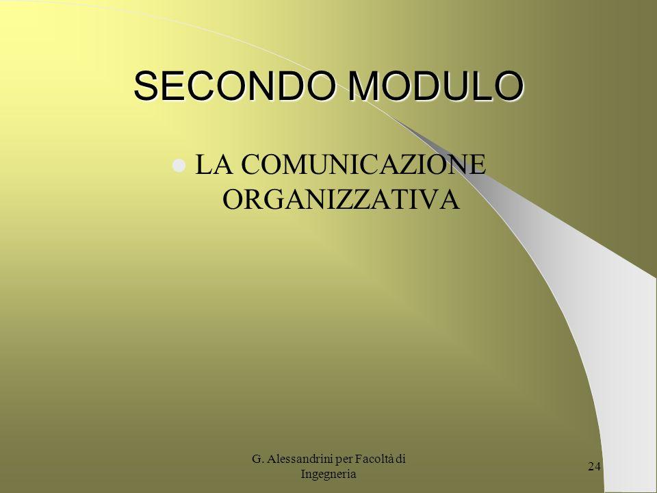 G. Alessandrini per Facoltà di Ingegneria 23. I Cinque Assiomi della Comunicazione 1. Limpossibilità di non comunicare. Il comportamento è comunicazio