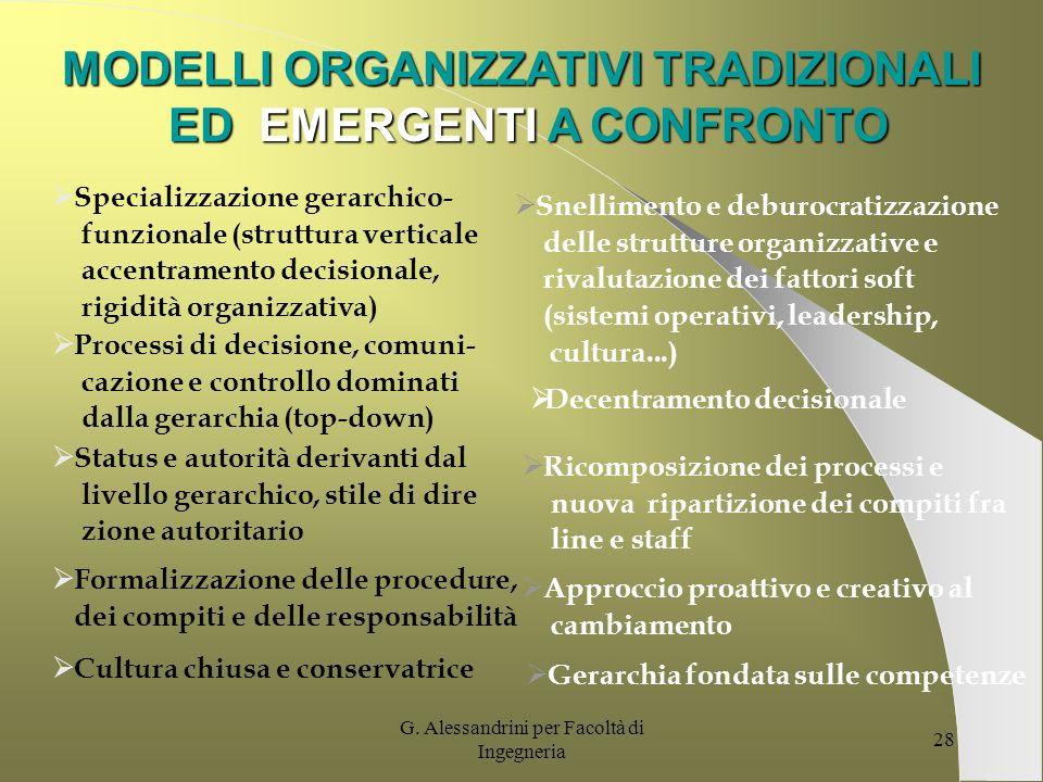G. Alessandrini per Facoltà di Ingegneria 27 LAMBIENTE E LORGANIZZAZIONE Linterazione tra ambiente ed organizzazione è fondamentale, nessuna può esser
