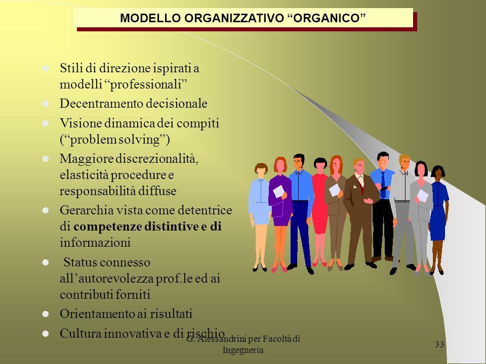 G. Alessandrini per Facoltà di Ingegneria 32 Stili di direzione ispirati a modelli burocratici-tecnocratici Accentramento decisionale Separazione di c