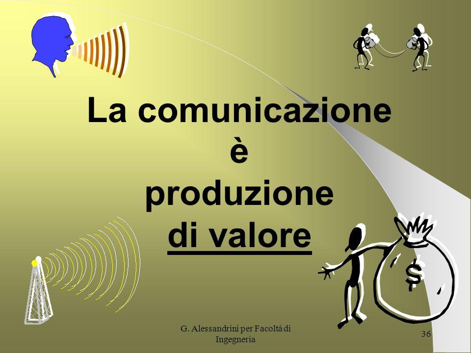 G. Alessandrini per Facoltà di Ingegneria 35 Comunicare non è trasmettere La comunicazione rimanda ad unampia gamma di significati informazioni simbol