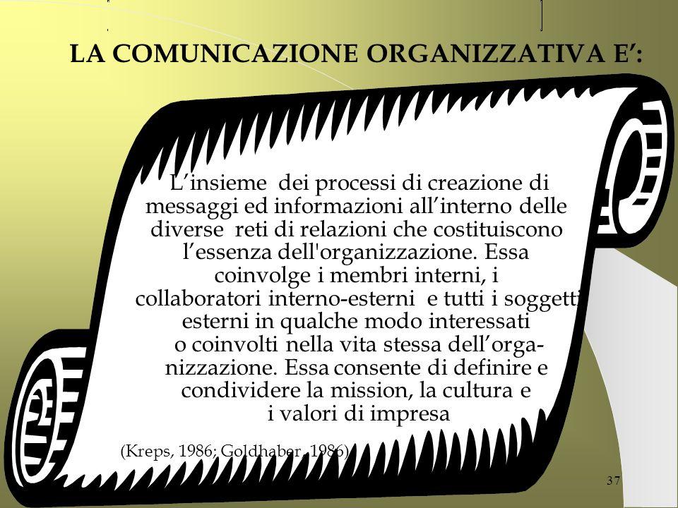 G. Alessandrini per Facoltà di Ingegneria 36 La comunicazione è produzione di valore