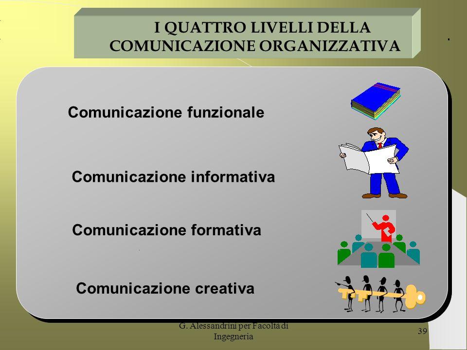 G. Alessandrini per Facoltà di Ingegneria 38 La nozione di competenza comunicativa significa far riferimento alle abilita che consentono allindividuo