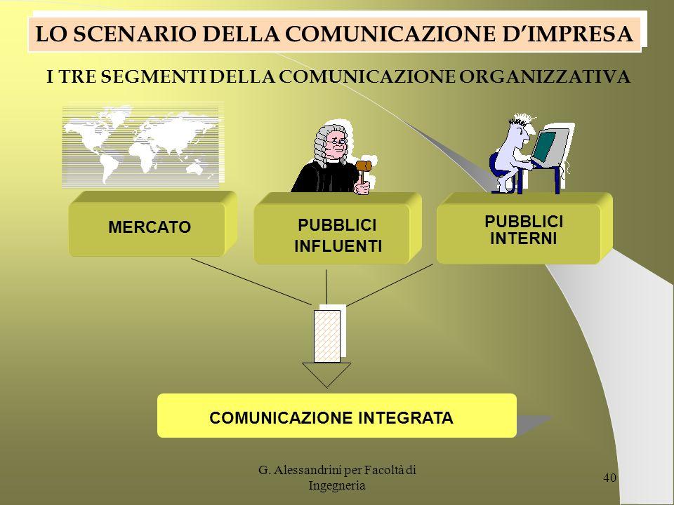 G. Alessandrini per Facoltà di Ingegneria 39 I QUATTRO LIVELLI DELLA COMUNICAZIONE ORGANIZZATIVA Comunicazione funzionale Comunicazione informativa Co
