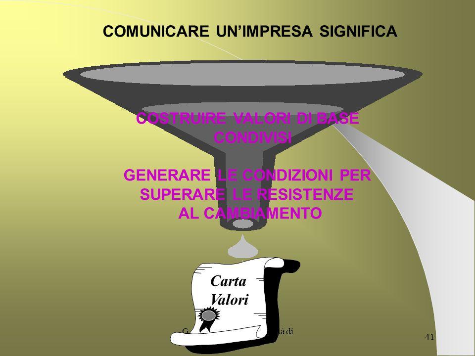 G. Alessandrini per Facoltà di Ingegneria 40 LO SCENARIO DELLA COMUNICAZIONE DIMPRESA I TRE SEGMENTI DELLA COMUNICAZIONE ORGANIZZATIVA MERCATO PUBBLIC